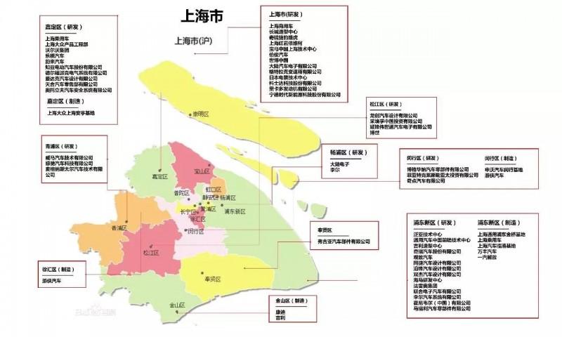 上海汽车产业链全景图(含300家汽车零部件企业介绍)