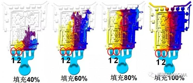 CAE分析在铝合金压铸件滤波器质量提升的应用