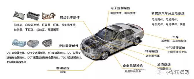 【特讯】广东鸿图扩建项目新增X射线设备;吉利新能源汽车生产基地落户重庆;日本企业为华为供应5G零部件