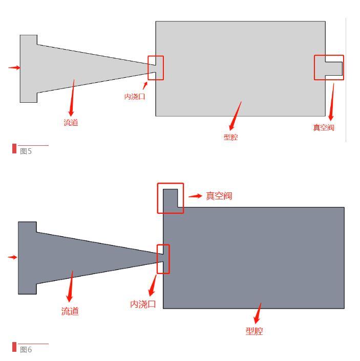 【技术分享】如何找到压铸模具中真空阀的最佳位置?